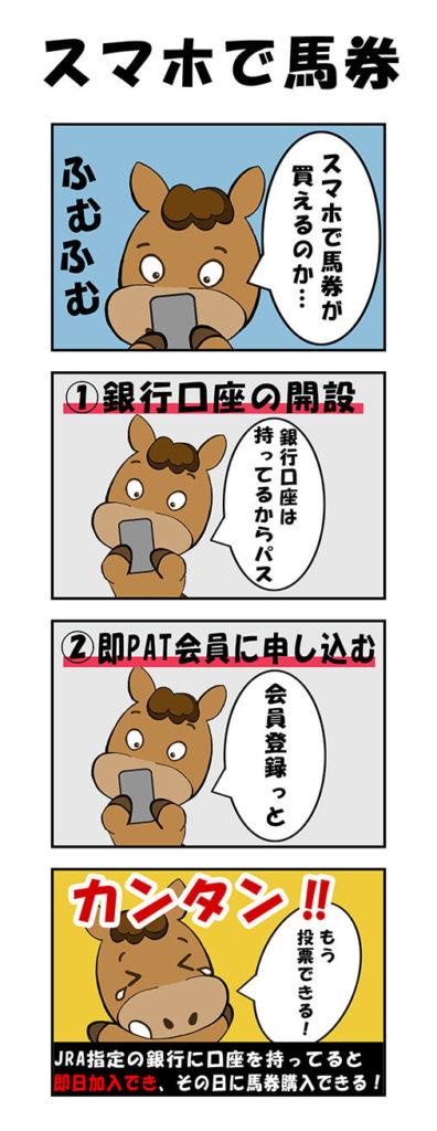 【漫画】スマホで馬券!