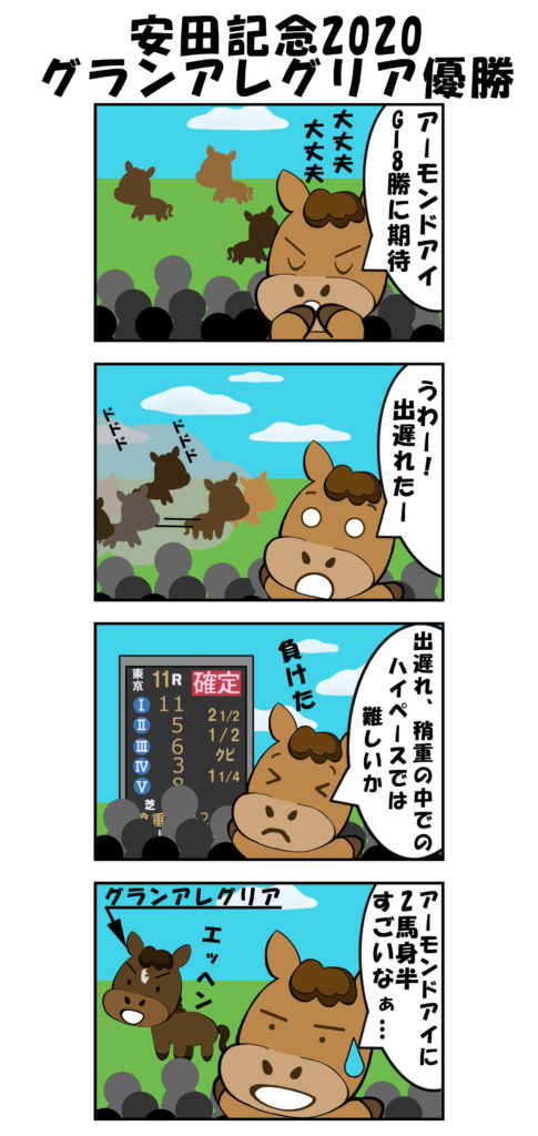 【漫画】安田記念2020グランアレグリア優勝